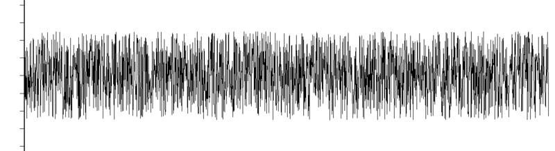 Oscillogramme d'un bruit blanc